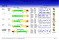 PROFI GMON software tisk
